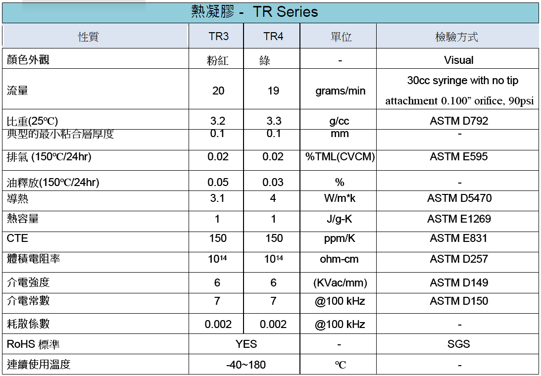 TR-table1